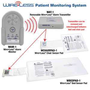 Wireless Patient Monitoring System Components