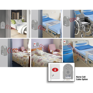 Wireless Patient Monitoring System Usage
