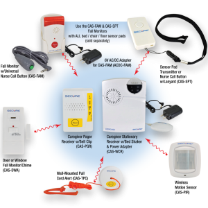 Wireless Caregiver Alert System