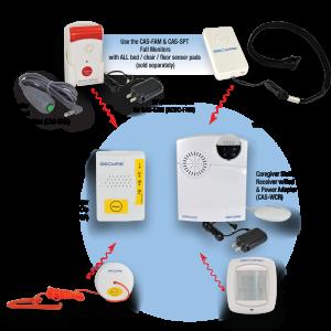 Wireless Caregiver Alert System